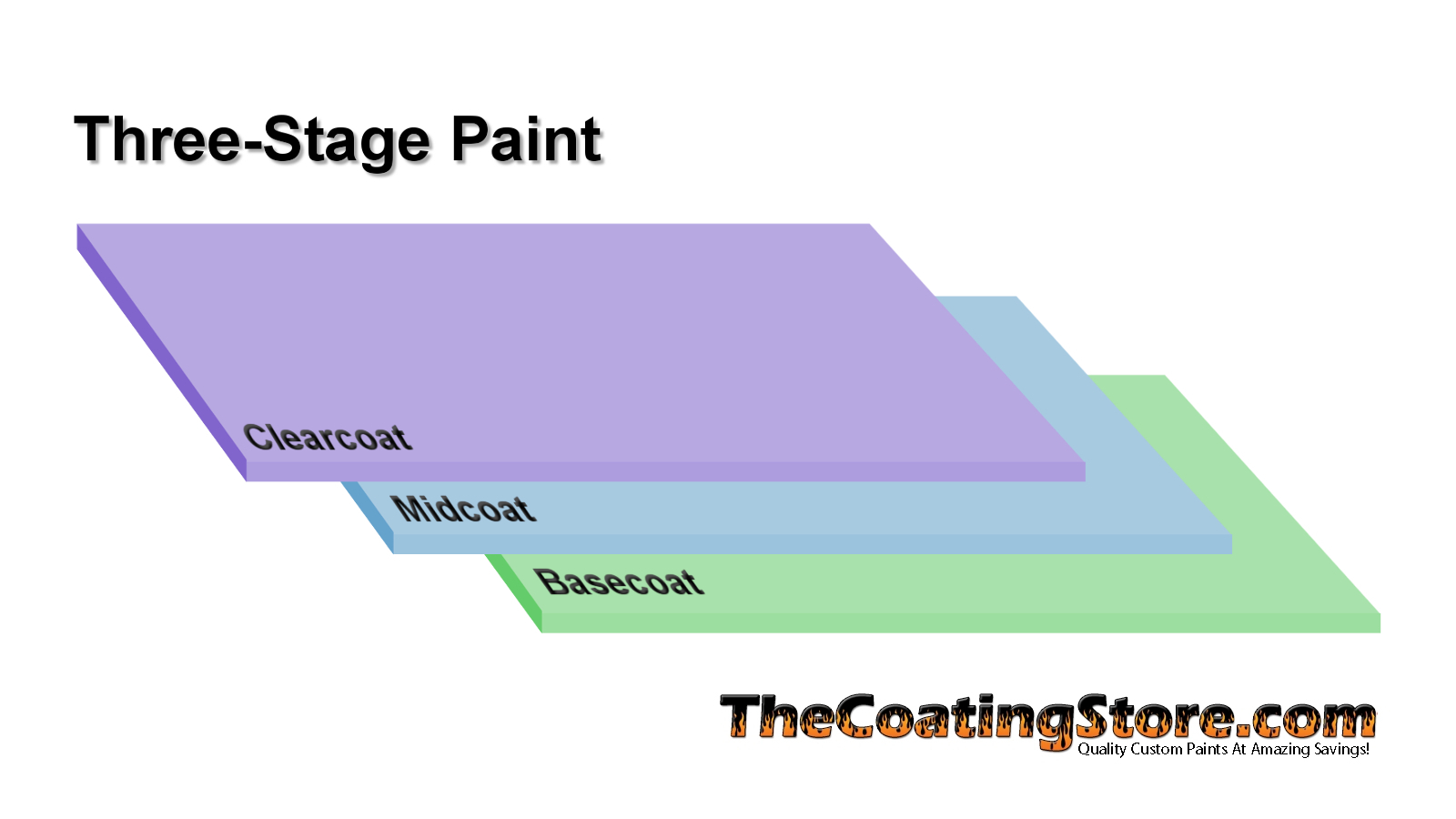 Different Shades Of Orange Paint For Cars